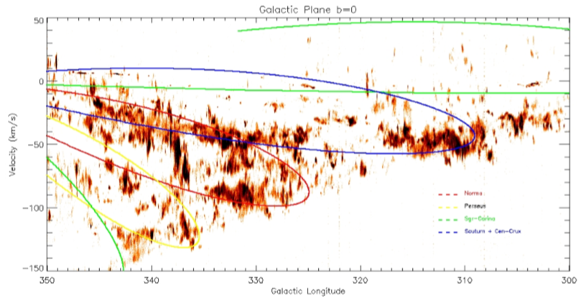 12CO position velocity plots - Mopra survey 2